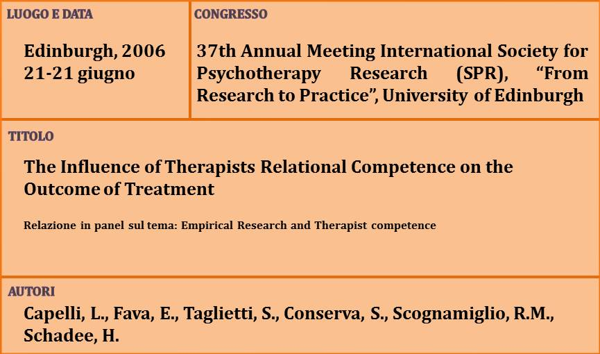17-The Influence of Therapists Relational Competence on the Outcome of Treatment