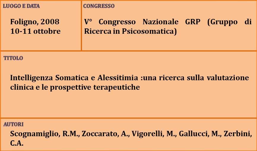11-Intelligenza Somatica e Alessitimia una ricerca sulla valutazione clinica e le prospettive terapeutiche