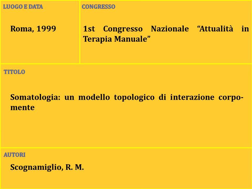 11-Somatologia un modello topologico di interazione corpo-mente