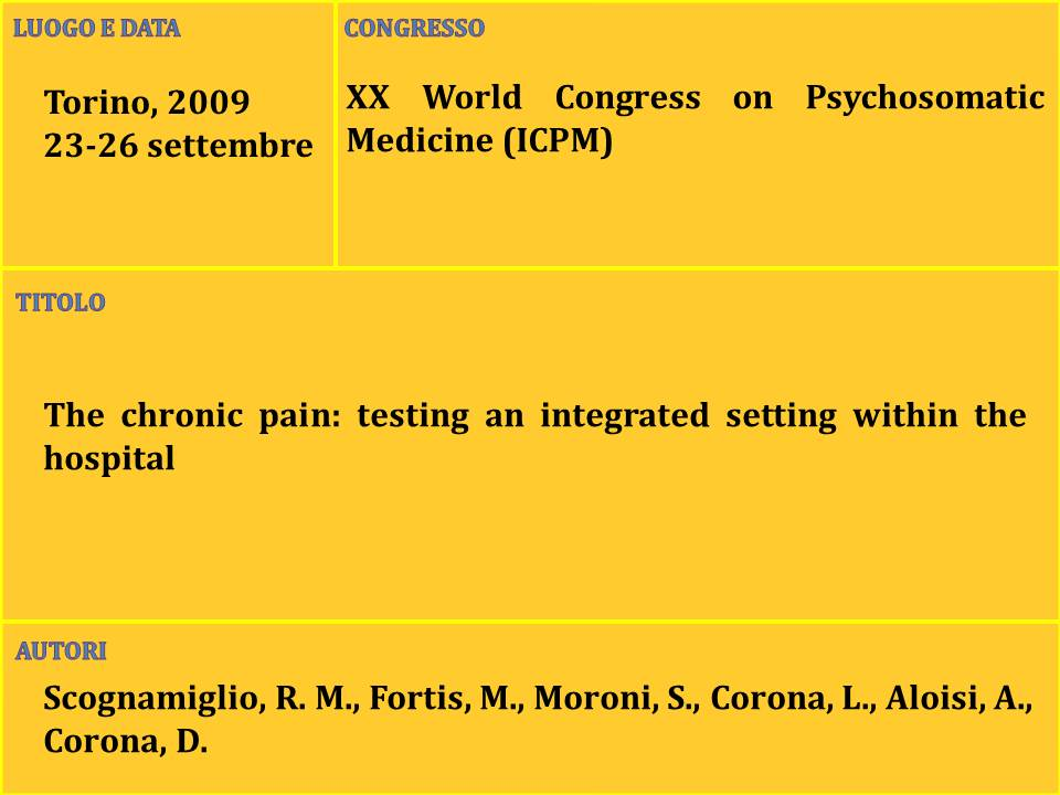 3-The chronic pain testing an integrated setting within the hospital